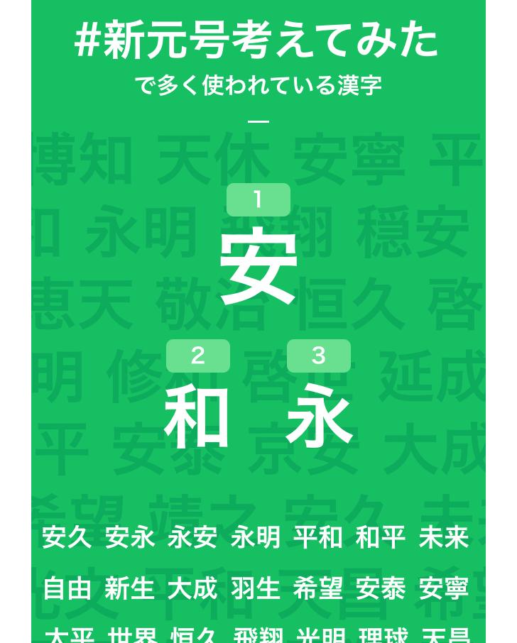 『#新元号考えてみた』で多く使われている新元号の漢字の候補